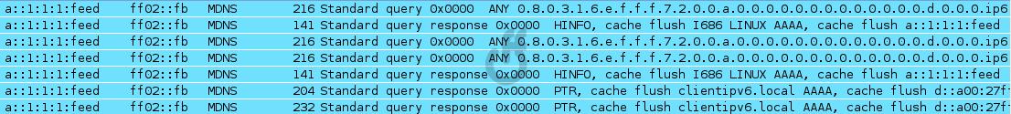 MITM ipv6 MDNS