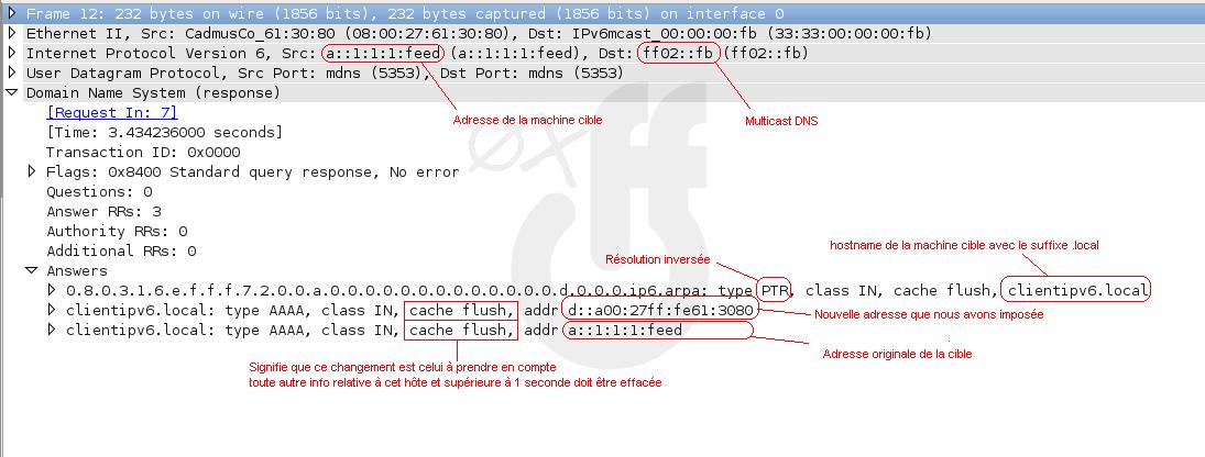 MITM ipv6 MDNS detail