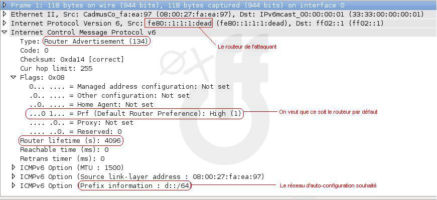 MITM ipv6 router advertisement