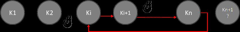Cycle_keygen