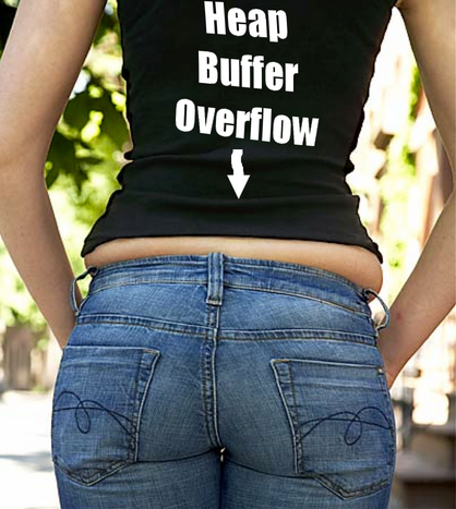 Heap Based Buffer Overflow